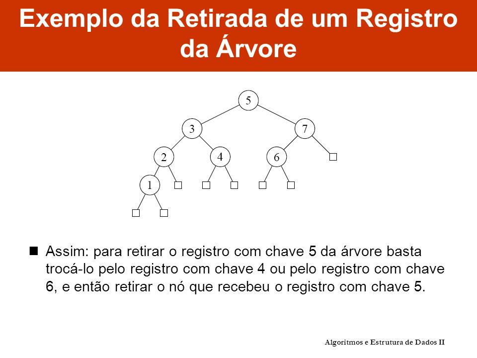 Exemplo da Retirada de um Registro da Árvore Assim: para retirar o registro com chave 5 da árvore basta trocá-lo pelo registro com chave 4 ou pelo registro com chave 6, e então retirar o nó que recebeu o registro com chave 5.
