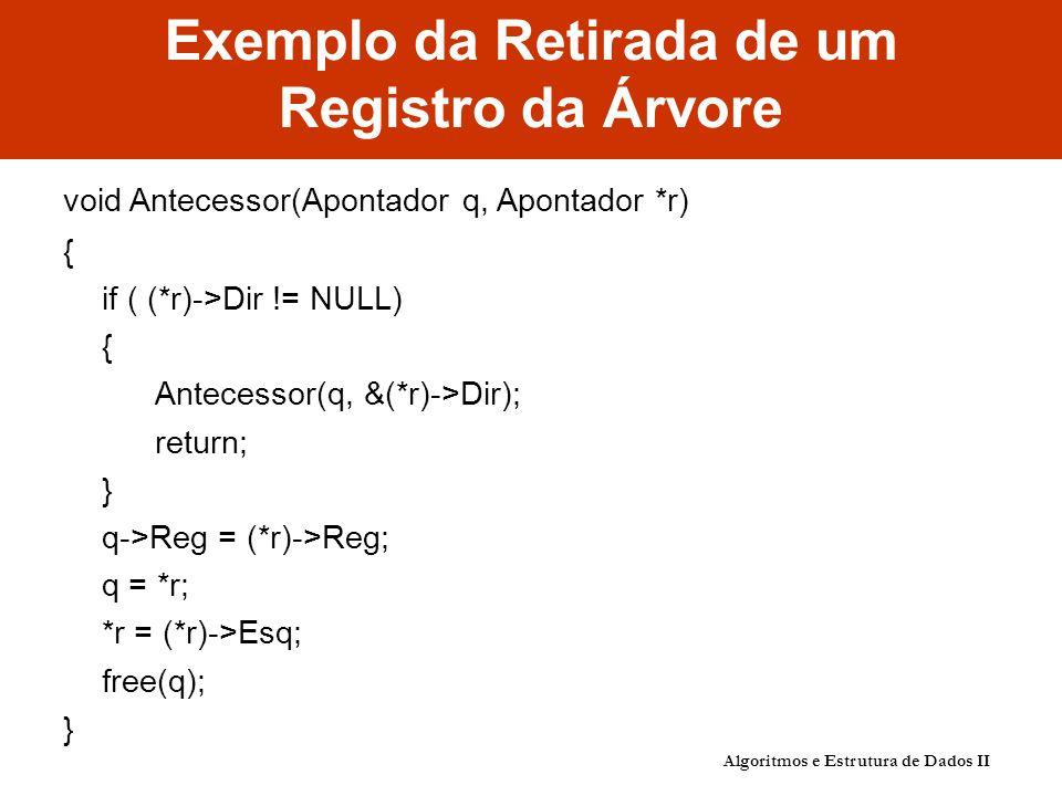 Exemplo da Retirada de um Registro da Árvore void Antecessor(Apontador q, Apontador *r) { if ( (*r)->Dir != NULL) { Antecessor(q, &(*r)->Dir); return; } q->Reg = (*r)->Reg; q = *r; *r = (*r)->Esq; free(q); } Algoritmos e Estrutura de Dados II