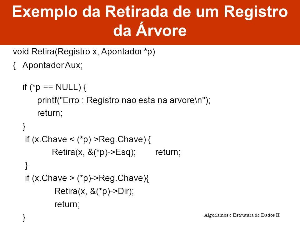 Exemplo da Retirada de um Registro da Árvore void Retira(Registro x, Apontador *p) { Apontador Aux; if (*p == NULL) { printf( Erro : Registro nao esta na arvore\n ); return; } if (x.Chave Reg.Chave) { Retira(x, &(*p)->Esq); return; } if (x.Chave > (*p)->Reg.Chave){ Retira(x, &(*p)->Dir); return; } Algoritmos e Estrutura de Dados II