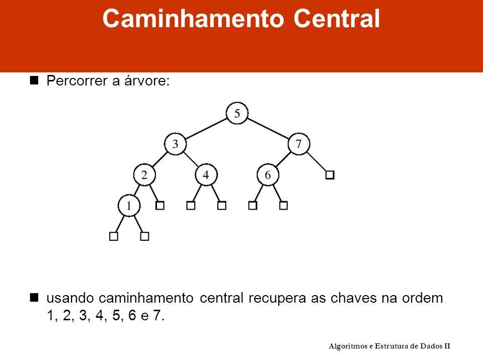 Caminhamento Central Percorrer a árvore: usando caminhamento central recupera as chaves na ordem 1, 2, 3, 4, 5, 6 e 7.