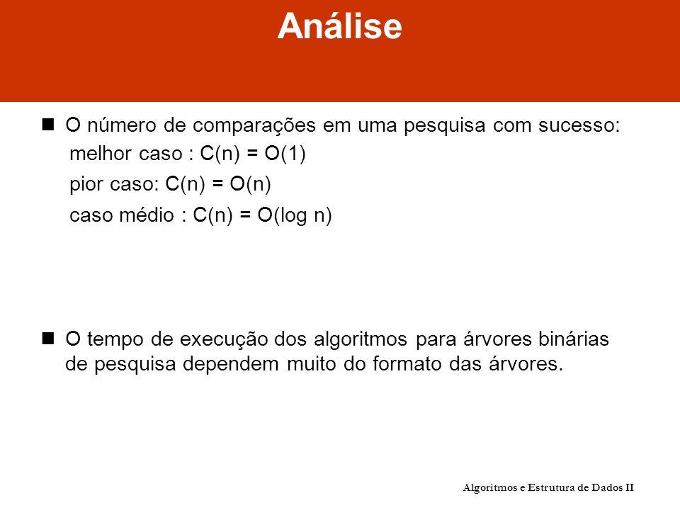 Análise O número de comparações em uma pesquisa com sucesso: melhor caso : C(n) = O(1) pior caso: C(n) = O(n) caso médio : C(n) = O(log n) O tempo de execução dos algoritmos para árvores binárias de pesquisa dependem muito do formato das árvores.