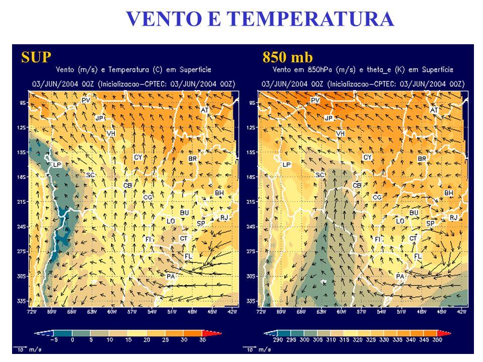 VENTO E TEMPERATURA SUP850 mb