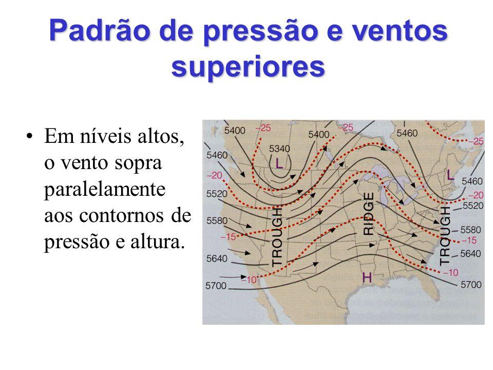 Padrão de pressão e ventos superiores Em níveis altos, o vento sopra paralelamente aos contornos de pressão e altura.