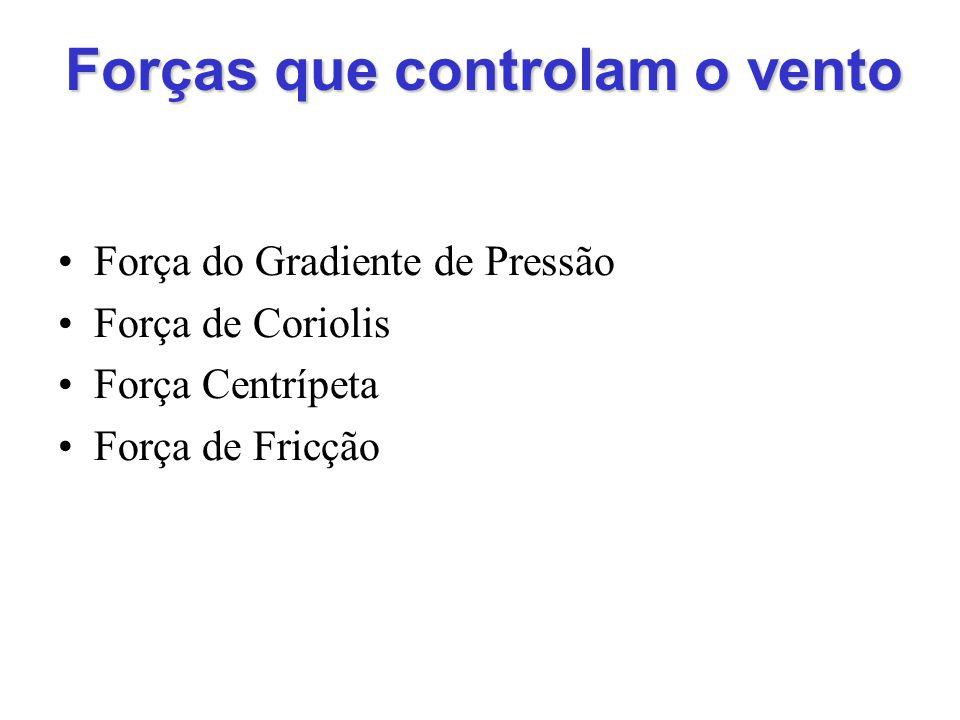 Forças que controlam o vento Força do Gradiente de Pressão Força de Coriolis Força Centrípeta Força de Fricção