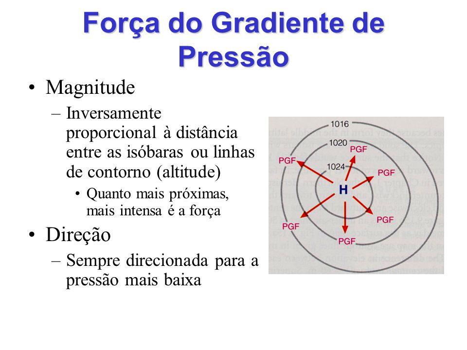 Força do Gradiente de Pressão Magnitude –Inversamente proporcional à distância entre as isóbaras ou linhas de contorno (altitude) Quanto mais próximas