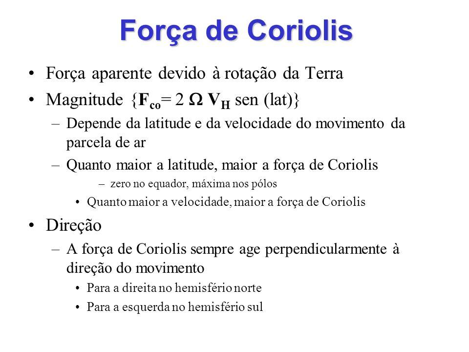 Força de Coriolis Força aparente devido à rotação da Terra Magnitude {F co = 2 V H sen (lat)} –Depende da latitude e da velocidade do movimento da par