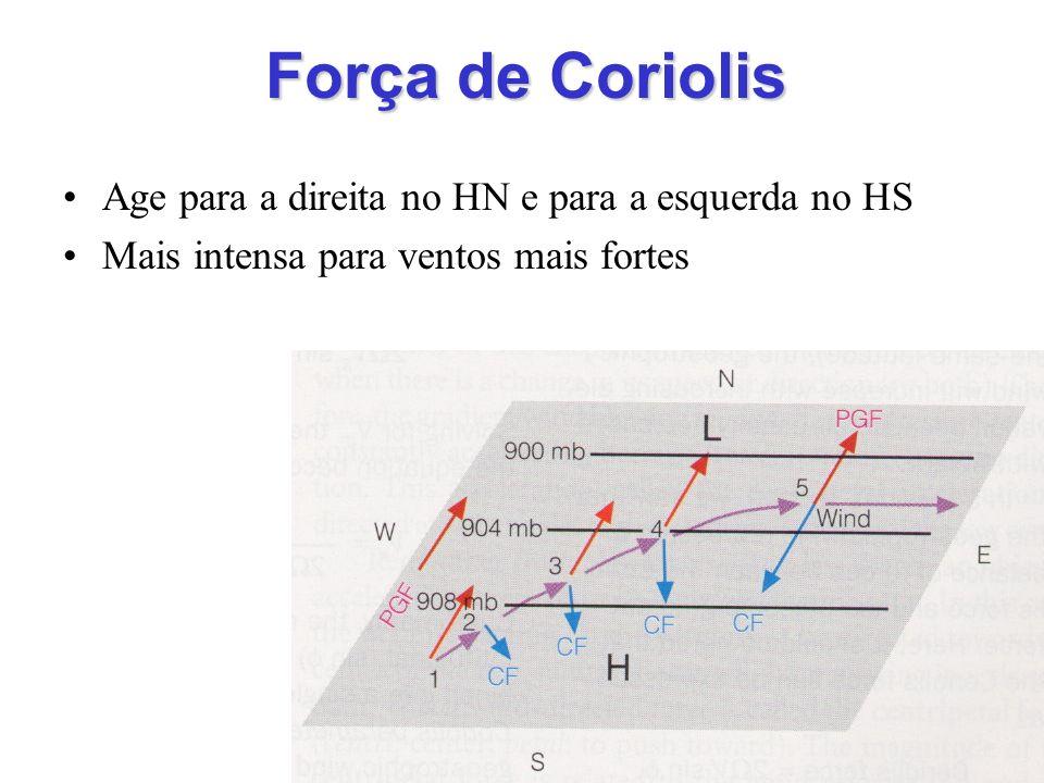 Força de Coriolis Age para a direita no HN e para a esquerda no HS Mais intensa para ventos mais fortes