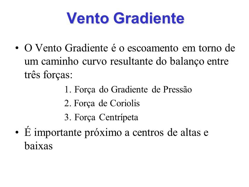 Vento Gradiente O Vento Gradiente é o escoamento em torno de um caminho curvo resultante do balanço entre três forças: 1. Força do Gradiente de Pressã