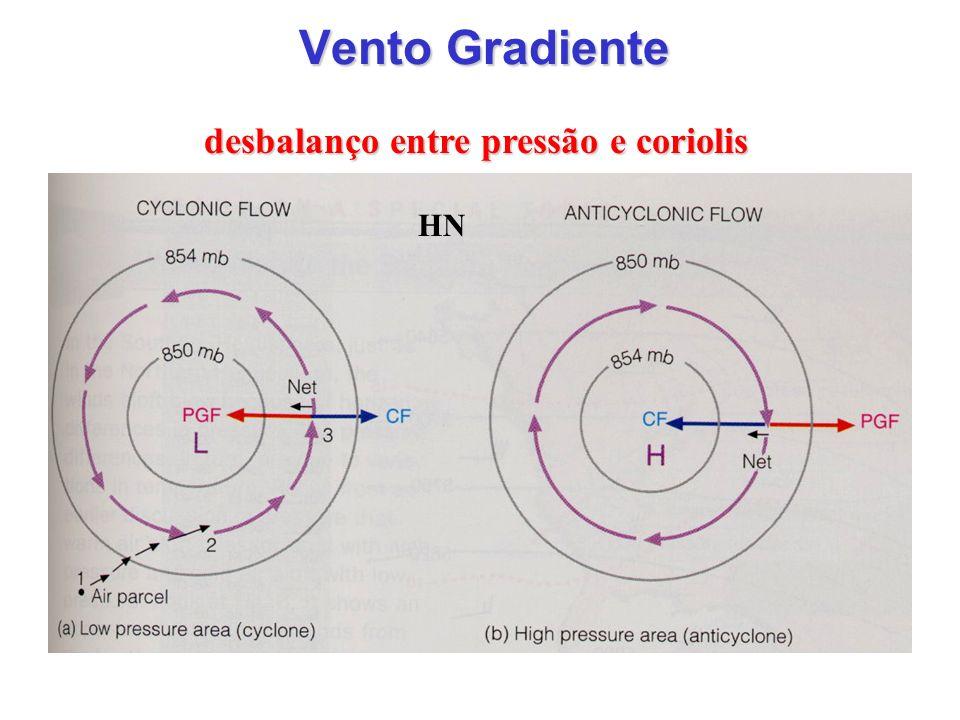 Vento Gradiente HN desbalanço entre pressão e coriolis