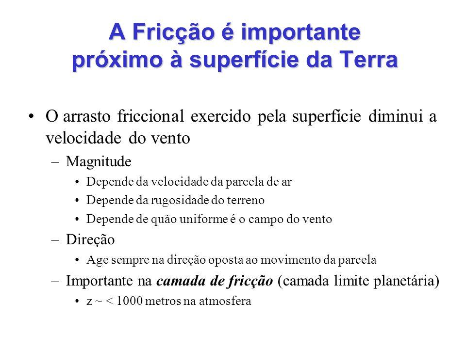 A Fricção é importante próximo à superfície da Terra O arrasto friccional exercido pela superfície diminui a velocidade do vento –Magnitude Depende da