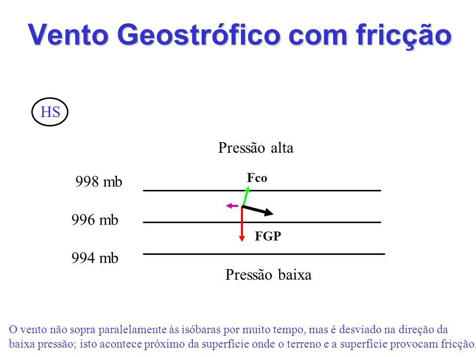 Vento Geostrófico com fricção 998 mb 996 mb 994 mb Pressão alta Pressão baixa O vento não sopra paralelamente às isóbaras por muito tempo, mas é desvi