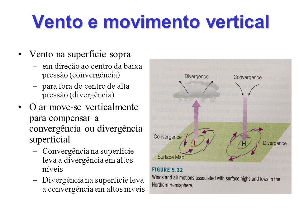 Vento e movimento vertical Vento na superfície sopra –em direção ao centro da baixa pressão (convergência) –para fora do centro de alta pressão (diver