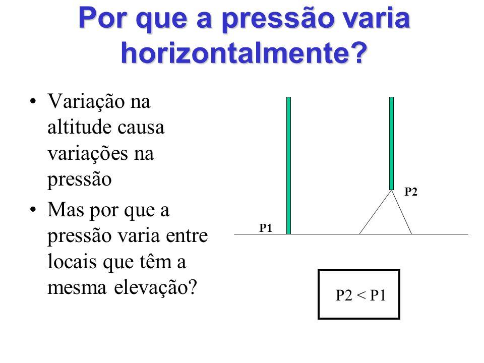 Por que a pressão varia horizontalmente? Variação na altitude causa variações na pressão Mas por que a pressão varia entre locais que têm a mesma elev
