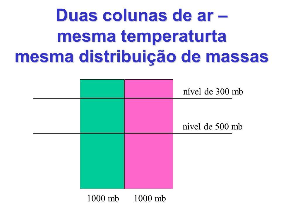 Duas colunas de ar – mesma temperaturta mesma distribuição de massas 1000 mb nível de 500 mb nível de 300 mb