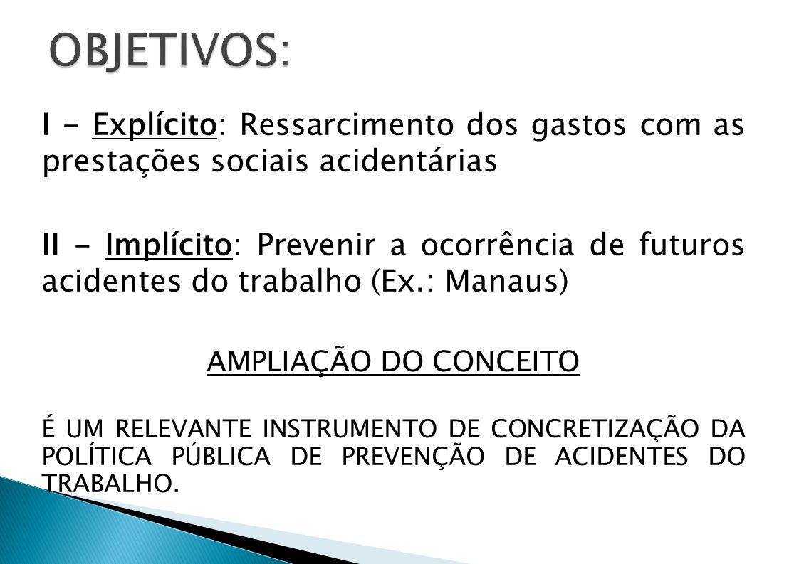 I - Explícito: Ressarcimento dos gastos com as prestações sociais acidentárias II - Implícito: Prevenir a ocorrência de futuros acidentes do trabalho