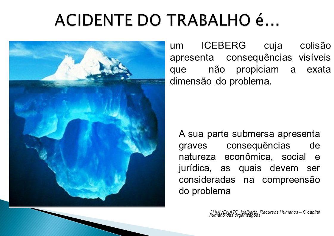 um ICEBERG cuja colisão apresenta consequências visíveis que não propiciam a exata dimensão do problema. A sua parte submersa apresenta graves consequ