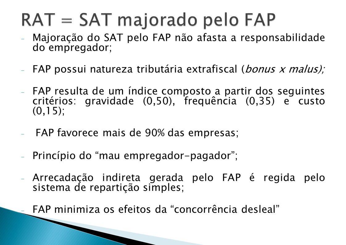 - Majoração do SAT pelo FAP não afasta a responsabilidade do empregador; - FAP possui natureza tributária extrafiscal (bonus x malus); - FAP resulta d