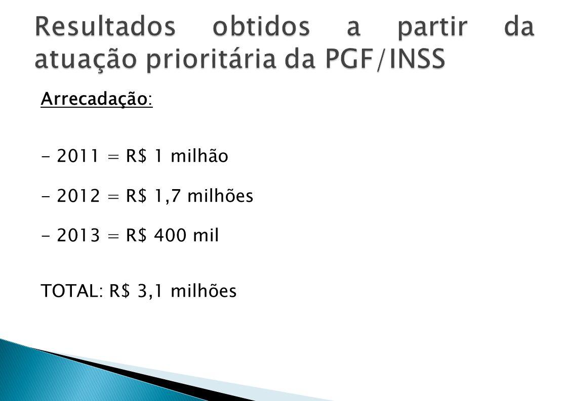 Arrecadação: - 2011 = R$ 1 milhão - 2012 = R$ 1,7 milhões - 2013 = R$ 400 mil TOTAL: R$ 3,1 milhões