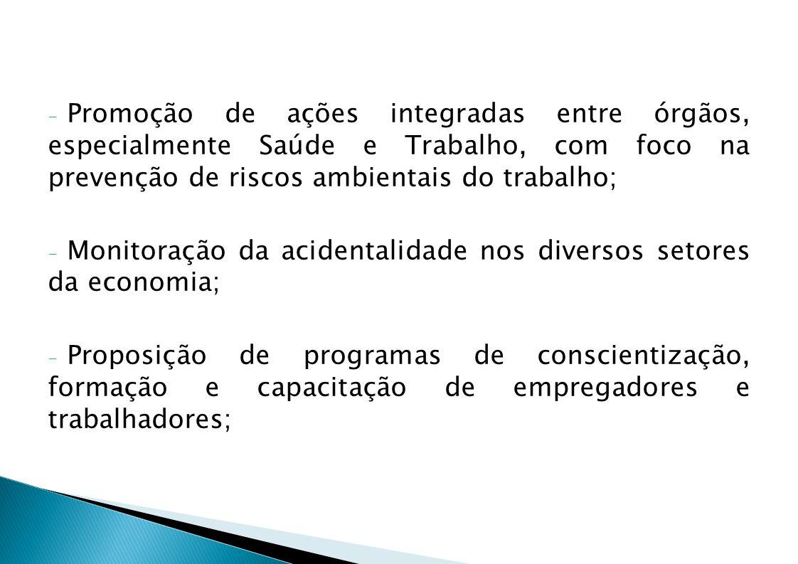 - Promoção de ações integradas entre órgãos, especialmente Saúde e Trabalho, com foco na prevenção de riscos ambientais do trabalho; - Monitoração da
