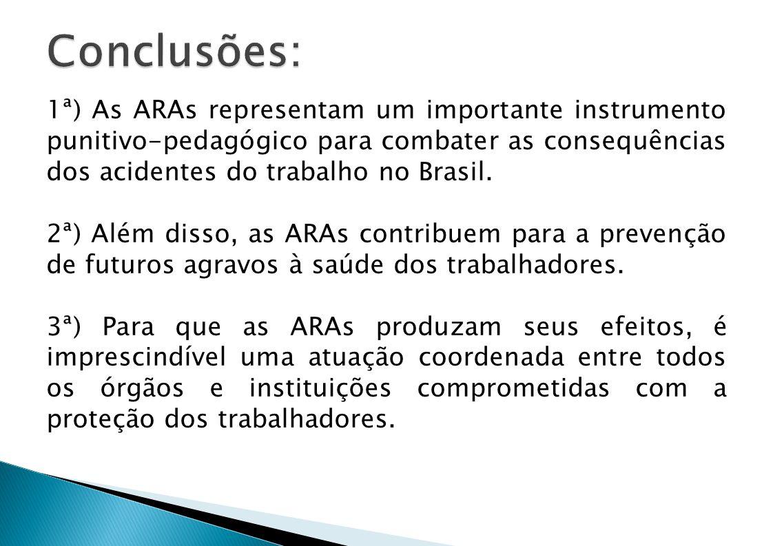 1ª) As ARAs representam um importante instrumento punitivo-pedagógico para combater as consequências dos acidentes do trabalho no Brasil. 2ª) Além dis