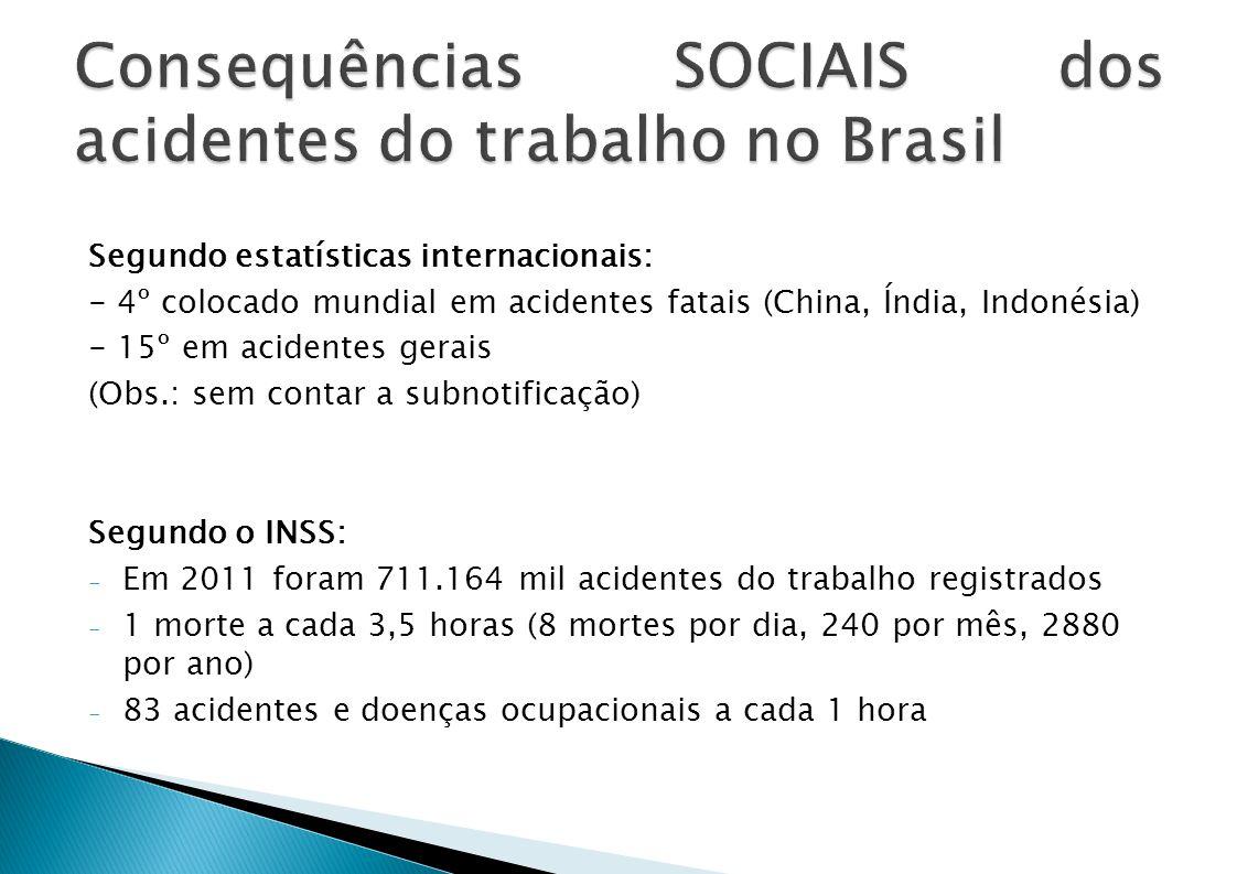 1ª) As ARAs representam um importante instrumento punitivo-pedagógico para combater as consequências dos acidentes do trabalho no Brasil.