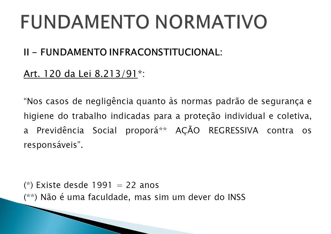 II - FUNDAMENTO INFRACONSTITUCIONAL: Art. 120 da Lei 8.213/91*: Nos casos de negligência quanto às normas padrão de segurança e higiene do trabalho in