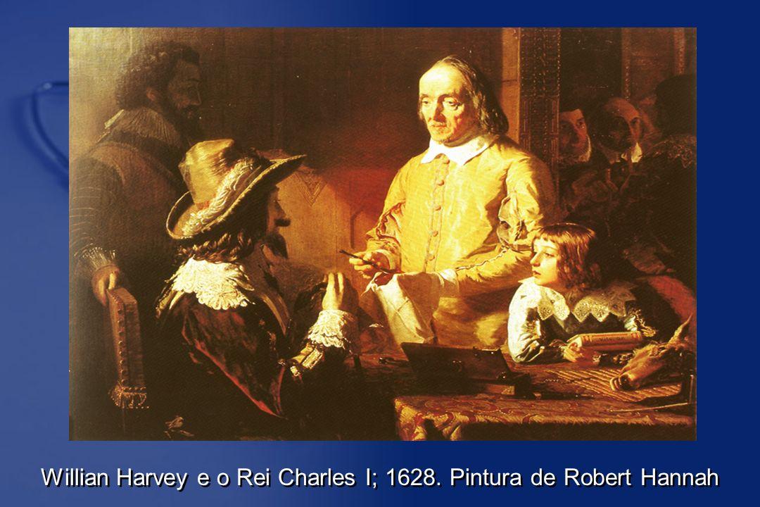 Willian Harvey e o Rei Charles I; 1628. Pintura de Robert Hannah