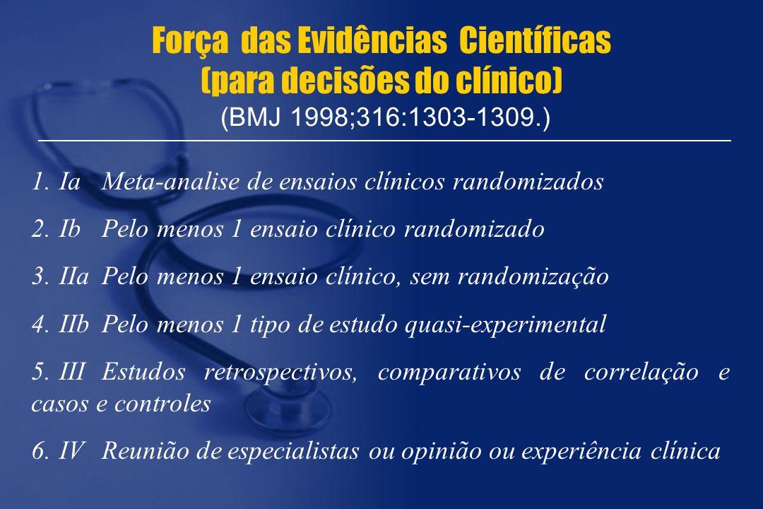 Força das Evidências Científicas (para decisões do clínico) (BMJ 1998;316:1303-1309.) 1.IaMeta-analise de ensaios clínicos randomizados 2.IbPelo menos 1 ensaio clínico randomizado 3.