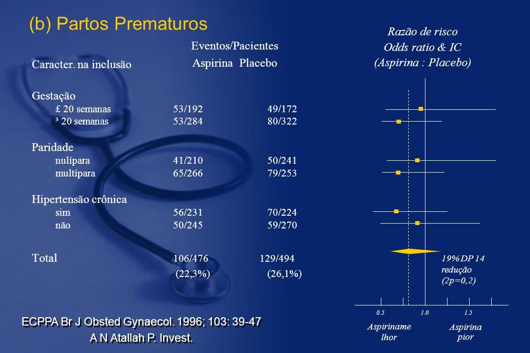 (b) Partos Prematuros Caracter.