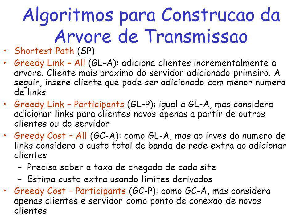 Algoritmos para Construcao da Arvore de Transmissao Shortest Path (SP) Greedy Link – All (GL-A): adiciona clientes incrementalmente a arvore.