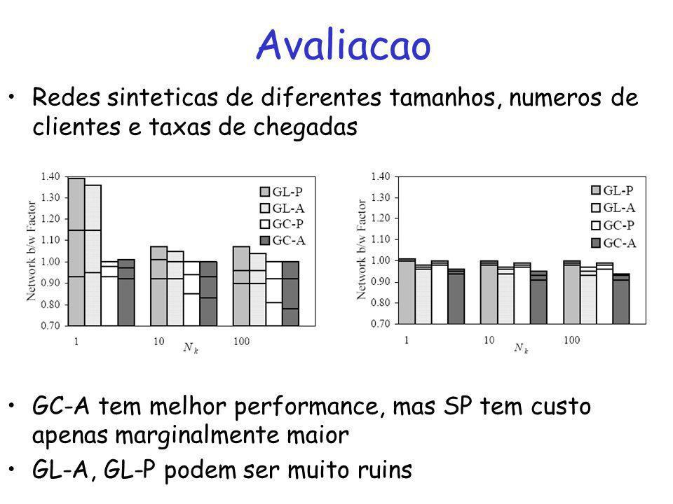 Avaliacao Redes sinteticas de diferentes tamanhos, numeros de clientes e taxas de chegadas GC-A tem melhor performance, mas SP tem custo apenas marginalmente maior GL-A, GL-P podem ser muito ruins