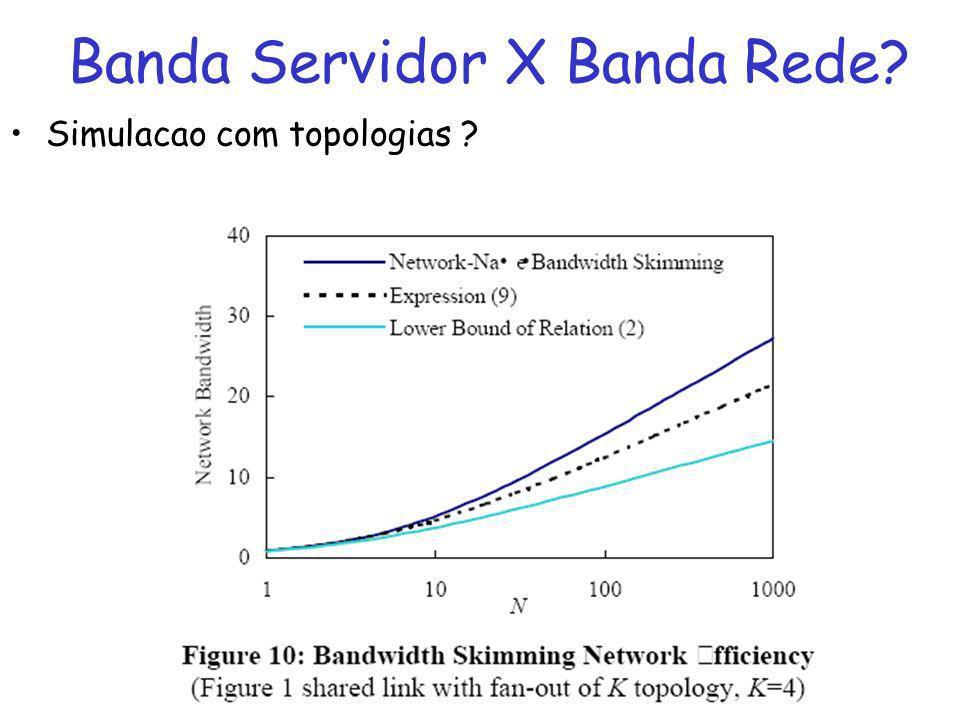 Banda Servidor X Banda Rede Simulacao com topologias