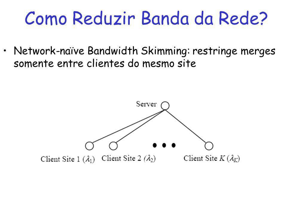 Network-naïve Bandwidth Skimming: restringe merges somente entre clientes do mesmo site Como Reduzir Banda da Rede