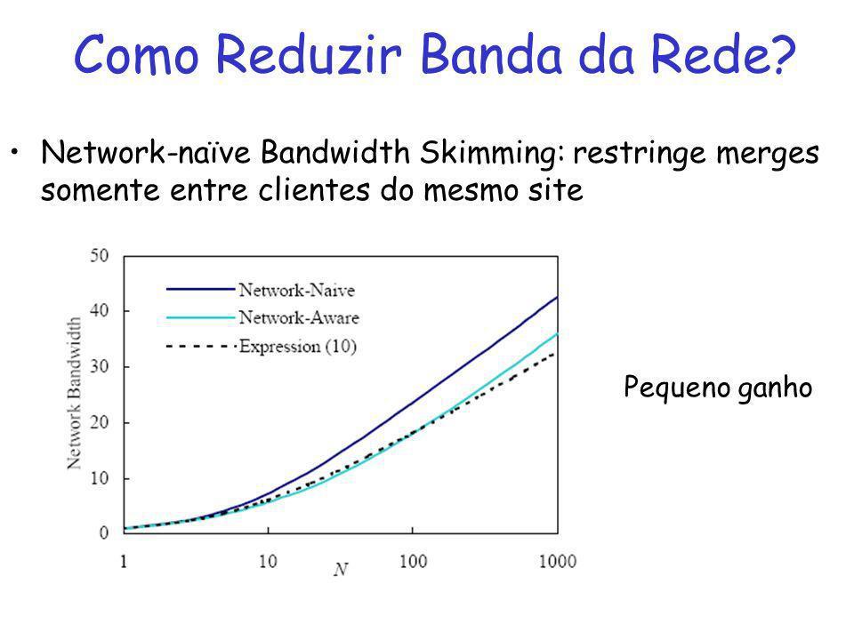 Network-naïve Bandwidth Skimming: restringe merges somente entre clientes do mesmo site Pequeno ganho Como Reduzir Banda da Rede
