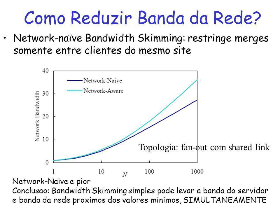 Network-naïve Bandwidth Skimming: restringe merges somente entre clientes do mesmo site Network-Naïve e pior Conclusao: Bandwidth Skimming simples pode levar a banda do servidor e banda da rede proximos dos valores minimos, SIMULTANEAMENTE Topologia: fan-out com shared link