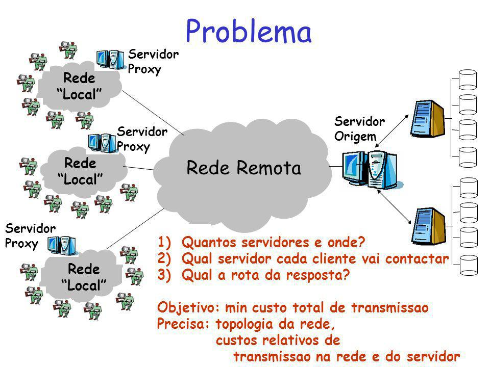 Problema Rede Remota Rede Local Rede Local Rede Local Servidor Origem Servidor Proxy Servidor Proxy Servidor Proxy 1)Quantos servidores e onde.