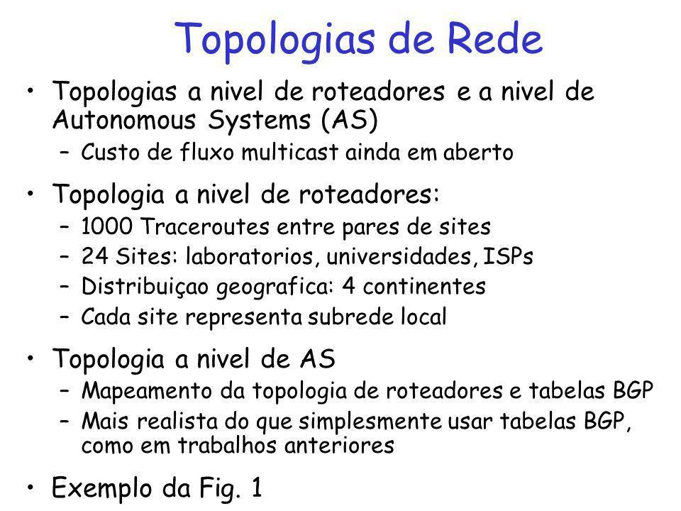 Topologias de Rede Topologias a nivel de roteadores e a nivel de Autonomous Systems (AS) –Custo de fluxo multicast ainda em aberto Topologia a nivel de roteadores: –1000 Traceroutes entre pares de sites –24 Sites: laboratorios, universidades, ISPs –Distribuiçao geografica: 4 continentes –Cada site representa subrede local Topologia a nivel de AS –Mapeamento da topologia de roteadores e tabelas BGP –Mais realista do que simplesmente usar tabelas BGP, como em trabalhos anteriores Exemplo da Fig.