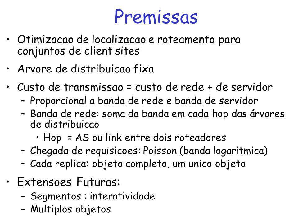 Premissas Otimizacao de localizacao e roteamento para conjuntos de client sites Arvore de distribuicao fixa Custo de transmissao = custo de rede + de servidor –Proporcional a banda de rede e banda de servidor –Banda de rede: soma da banda em cada hop das árvores de distribuicao Hop = AS ou link entre dois roteadores –Chegada de requisicoes: Poisson (banda logaritmica) –Cada replica: objeto completo, um unico objeto Extensoes Futuras: –Segmentos : interatividade –Multiplos objetos