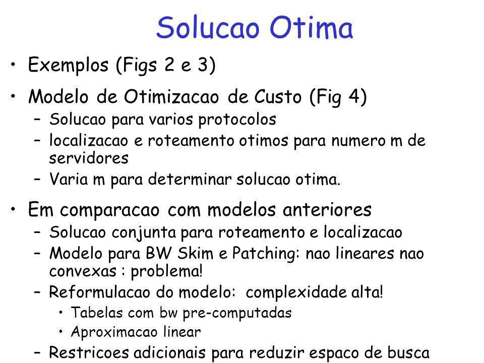 Solucao Otima Exemplos (Figs 2 e 3) Modelo de Otimizacao de Custo (Fig 4) –Solucao para varios protocolos –localizacao e roteamento otimos para numero m de servidores –Varia m para determinar solucao otima.