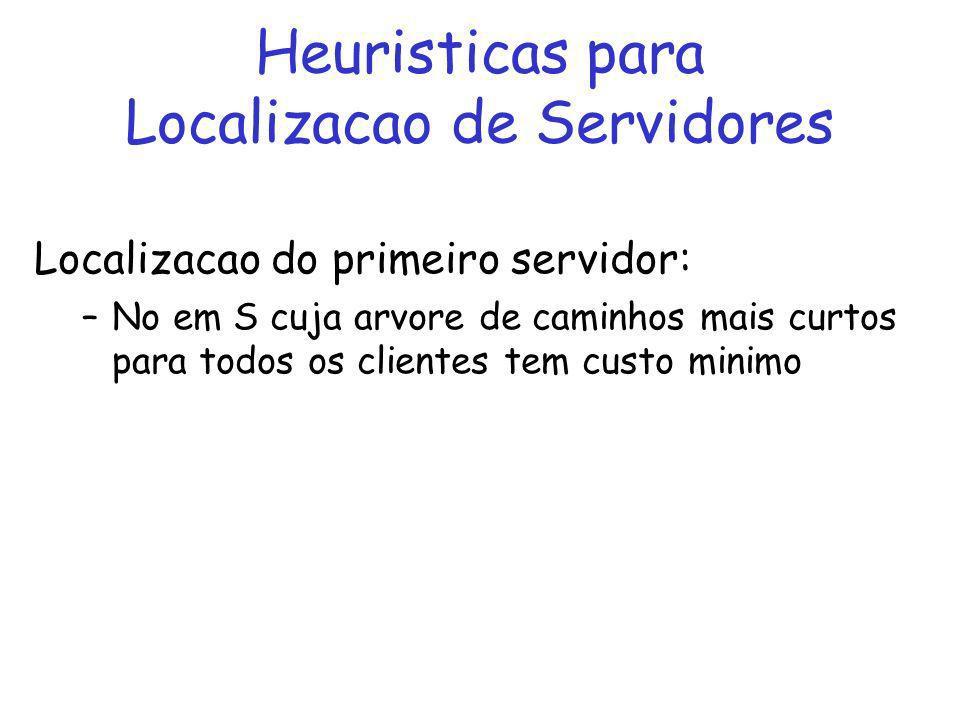 Heuristicas para Localizacao de Servidores Localizacao do primeiro servidor: –No em S cuja arvore de caminhos mais curtos para todos os clientes tem custo minimo