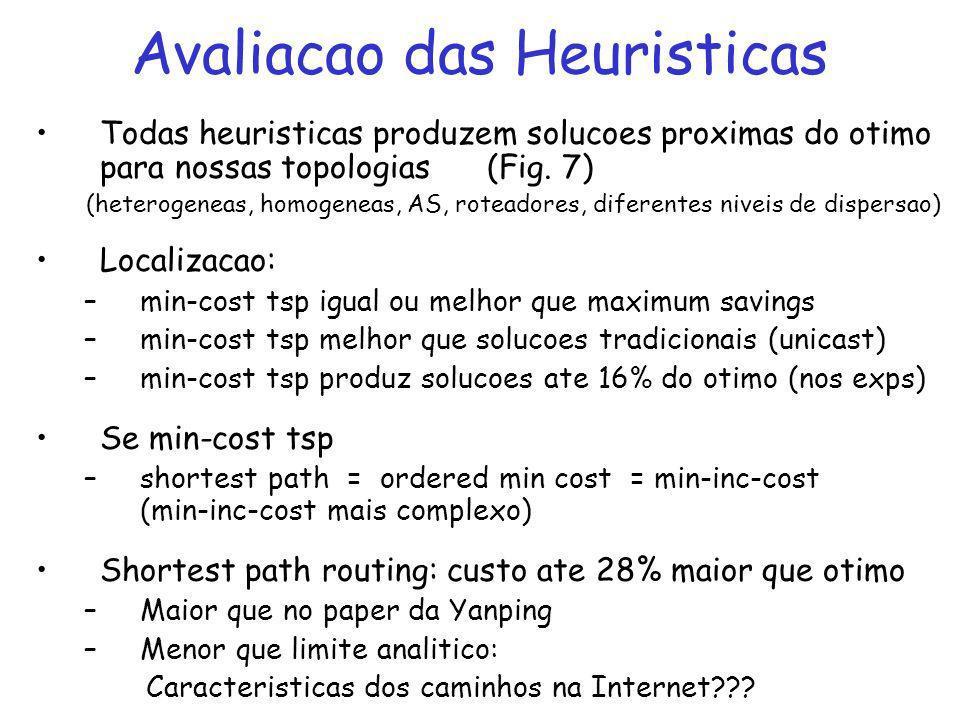 Avaliacao das Heuristicas Todas heuristicas produzem solucoes proximas do otimo para nossas topologias (Fig.
