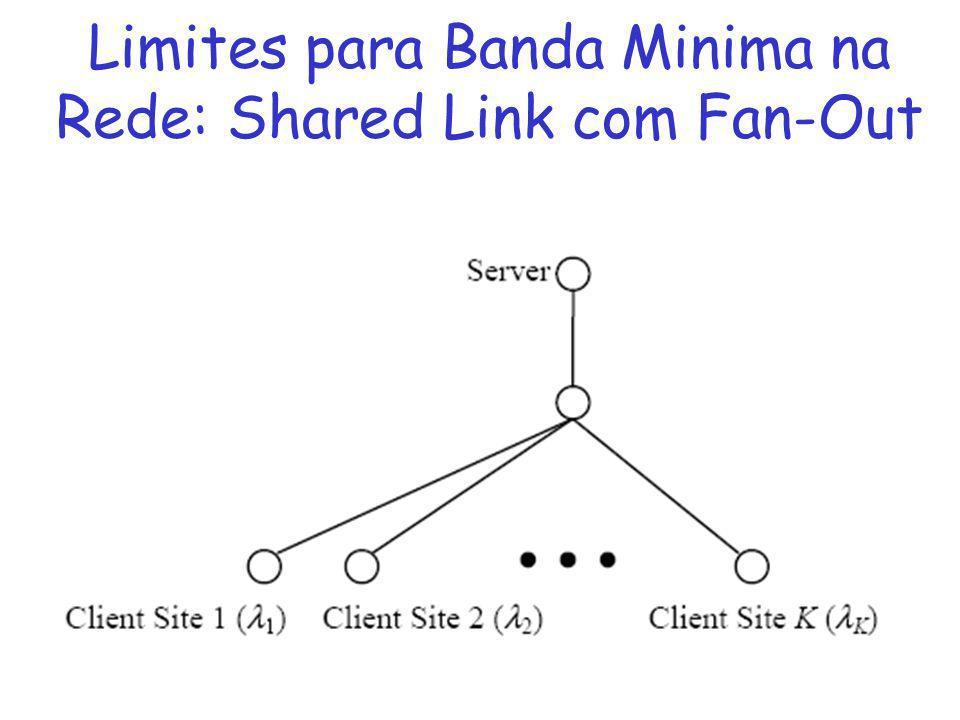 Banda Servidor X Banda Rede.Bandwidth Skimming tem banda do servidor bem proximo do minimo.