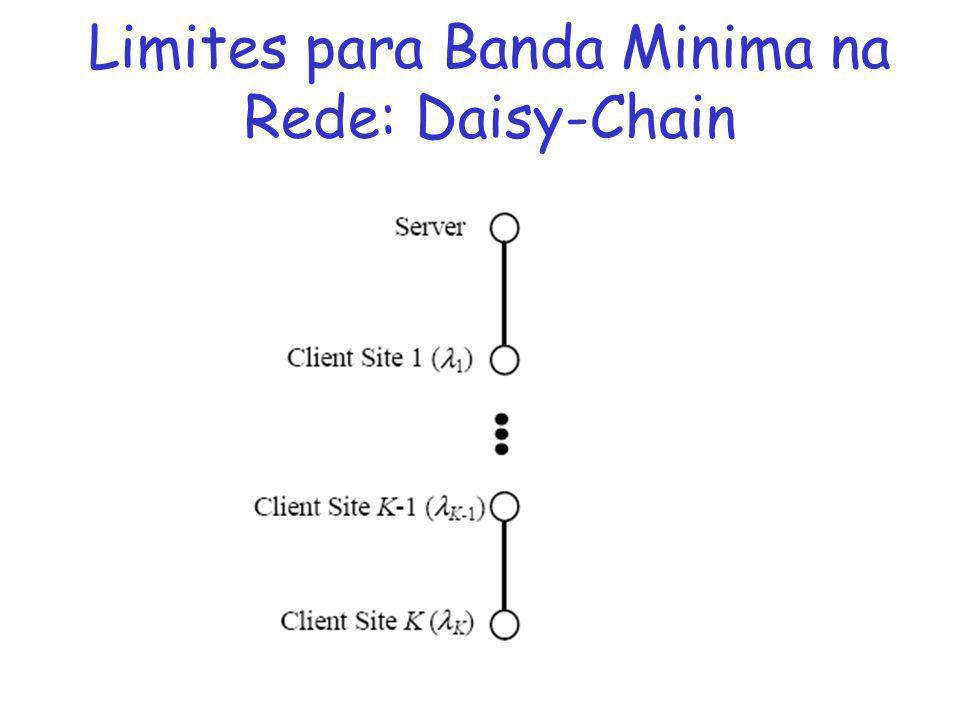 Limites para Banda Minima na Rede: Daisy-Chain