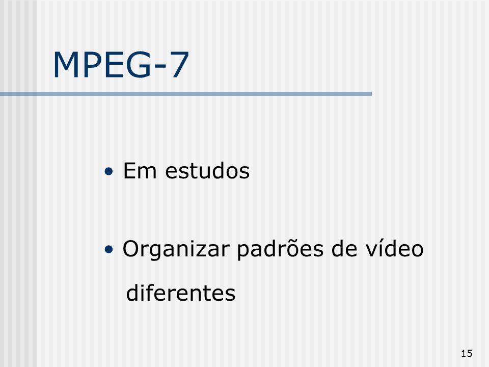 15 MPEG-7 Em estudos Organizar padrões de vídeo diferentes