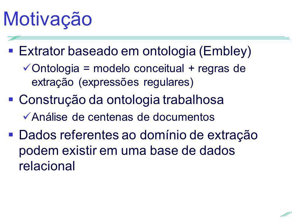 Motivação Extrator baseado em ontologia (Embley) Ontologia = modelo conceitual + regras de extração (expressões regulares) Construção da ontologia tra