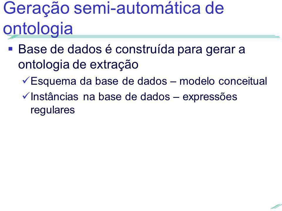 Geração semi-automática de ontologia Base de dados é construída para gerar a ontologia de extração Esquema da base de dados – modelo conceitual Instân