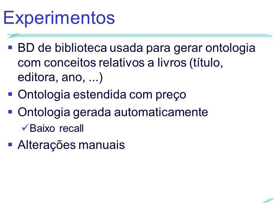 Experimentos BD de biblioteca usada para gerar ontologia com conceitos relativos a livros (título, editora, ano,...) Ontologia estendida com preço Ont