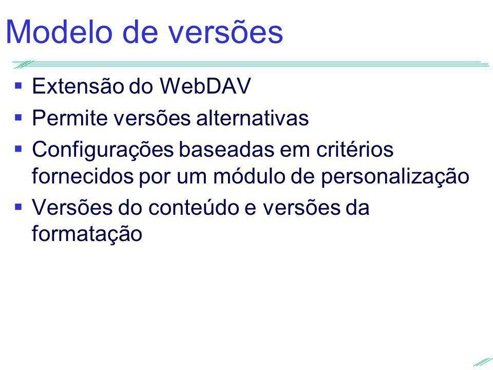 Modelo de versões Extensão do WebDAV Permite versões alternativas Configurações baseadas em critérios fornecidos por um módulo de personalização Versõ