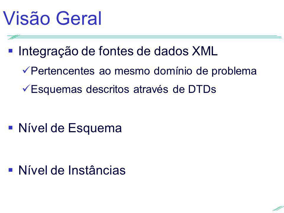 Visão Geral Integração de fontes de dados XML Pertencentes ao mesmo domínio de problema Esquemas descritos através de DTDs Nível de Esquema Nível de I