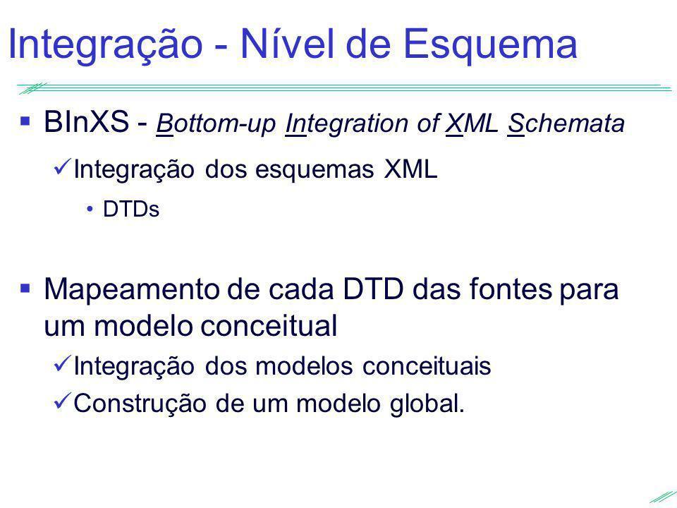 Integração - Nível de Esquema BInXS - Bottom-up Integration of XML Schemata Integração dos esquemas XML DTDs Mapeamento de cada DTD das fontes para um